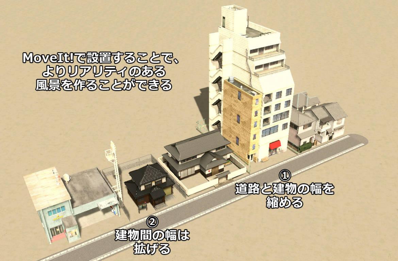 01_moveit_02.jpg