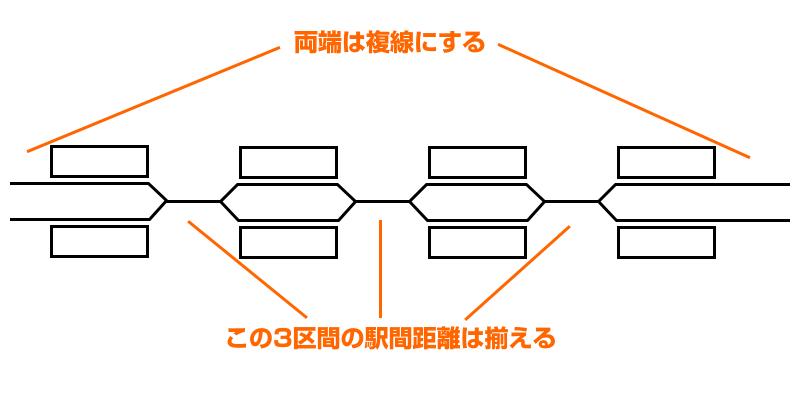 単線区間デザイン.png